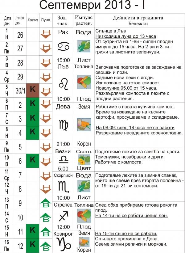 био-динамичен календар - септември 2013 - І част