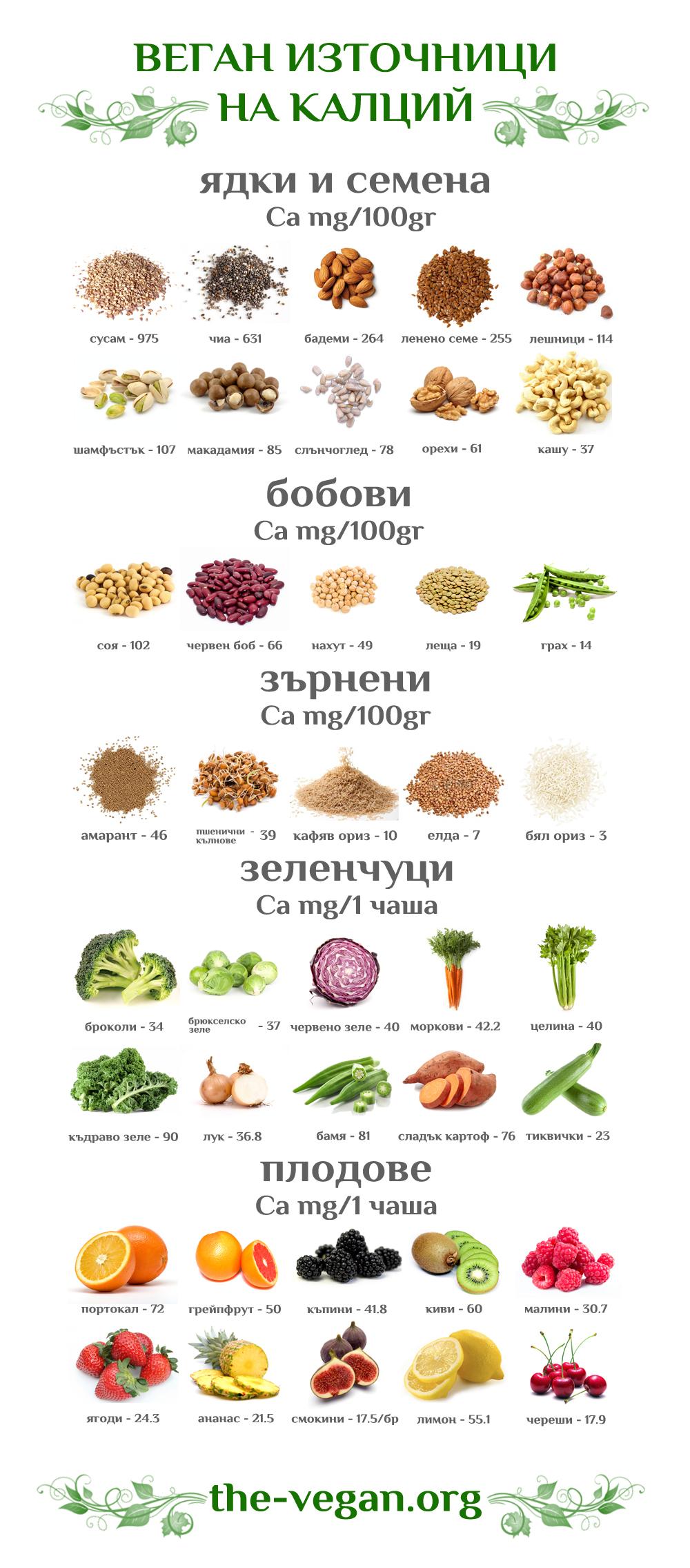 plant-calcium
