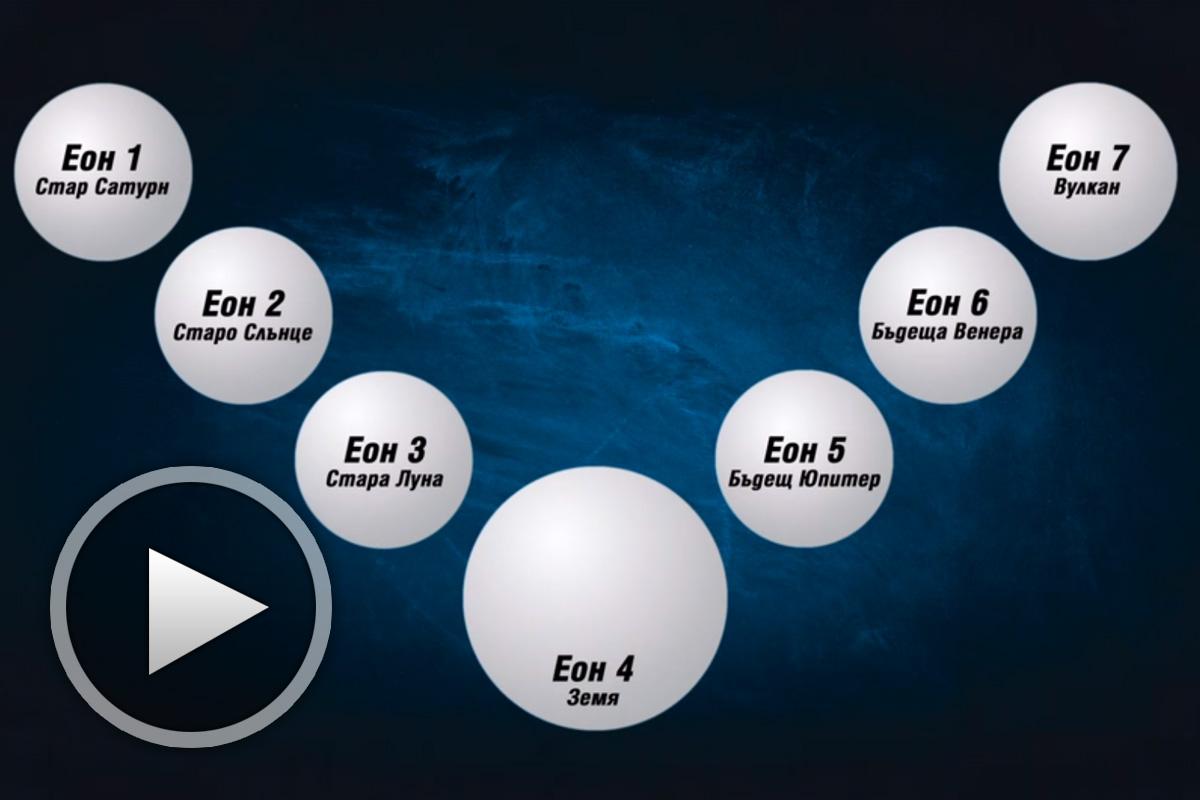 ДНН - еп. 3: Човекът в първите еони на еволюцията си
